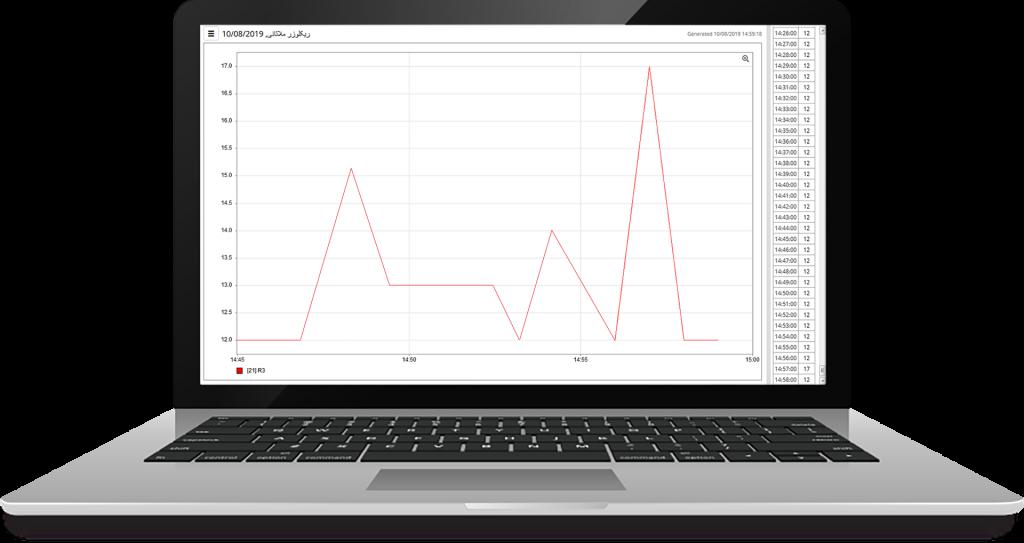 laptop_chart